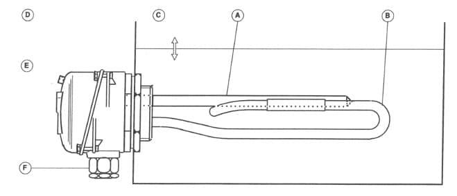 thermoplongeur-antigel-schema
